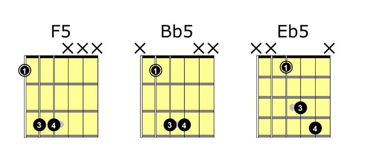 main chords to learn - closed-power-chords