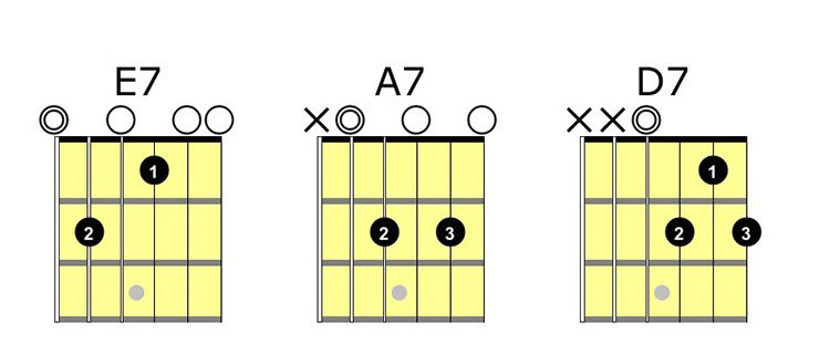 main chords to learn - dominant 7th chords