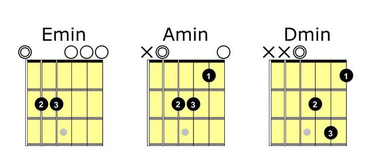 main chords to learn - minor chords