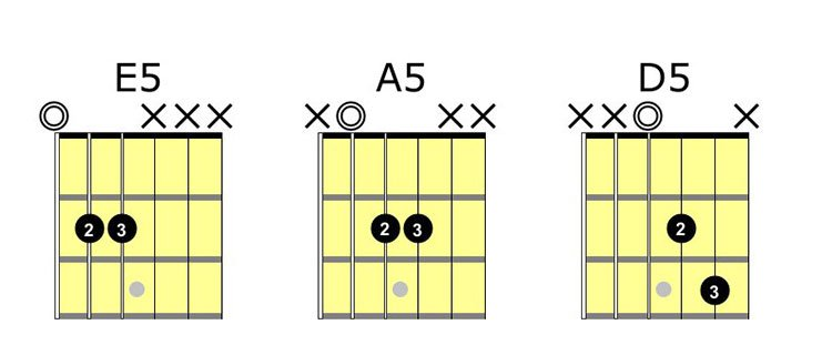 main chords to learn - open power chords